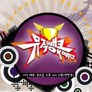Music Bank Ngày 10.07.15  - Various  Artists